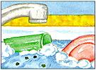 پاک کردن ظرف ها